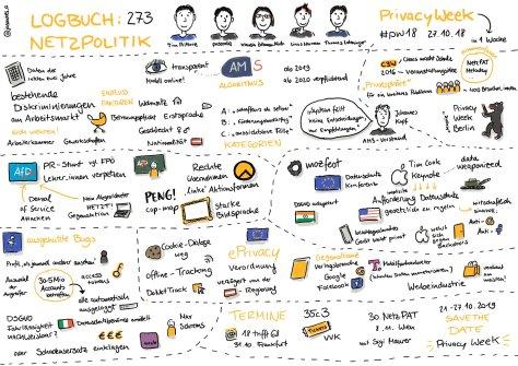 LNP273 live auf der Privacy Week 2018 in Wien